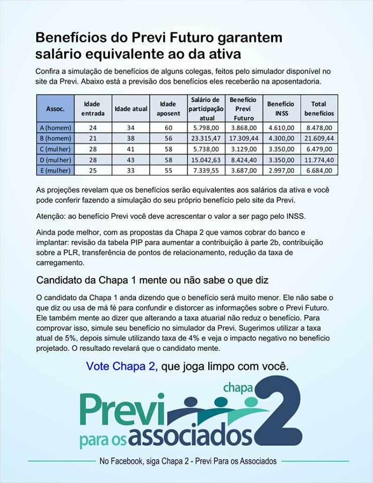 Sindicato apoia a Chapa 2 para Previ!